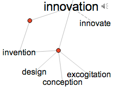 Innovation web